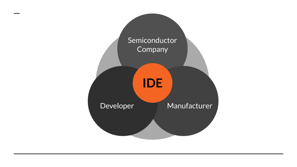 Parties interested in IDE solutions